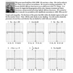 Solving Systems Linear Inequalities Graphing Worksheet