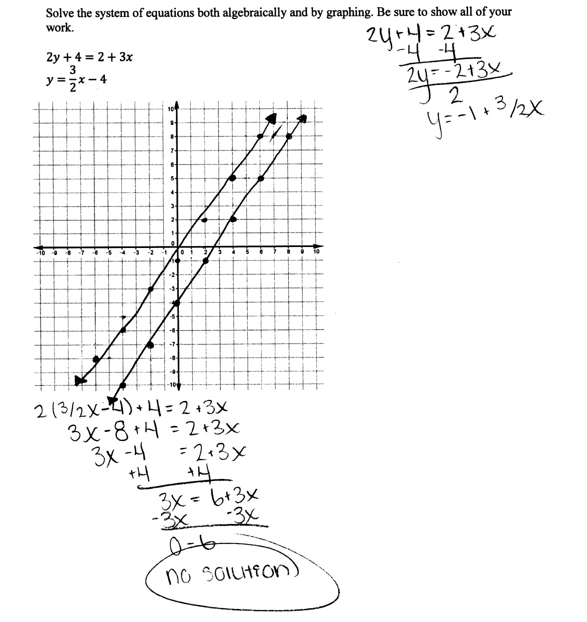 Solving Systems By Graphing Worksheet Answer Key Algebra 2 ...