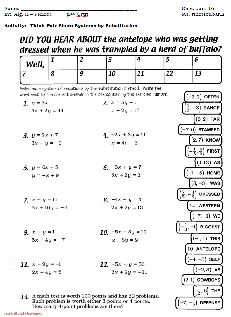 Substitution As Well System Of Equations Substitution