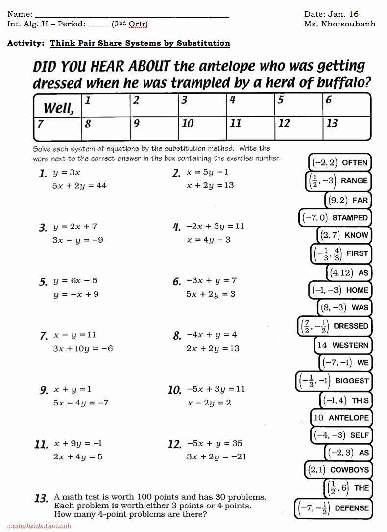 Substitution Method Worksheet Answers Lovely Substitution As