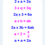 Substiution Worksheets With Answers | Cazoom Maths
