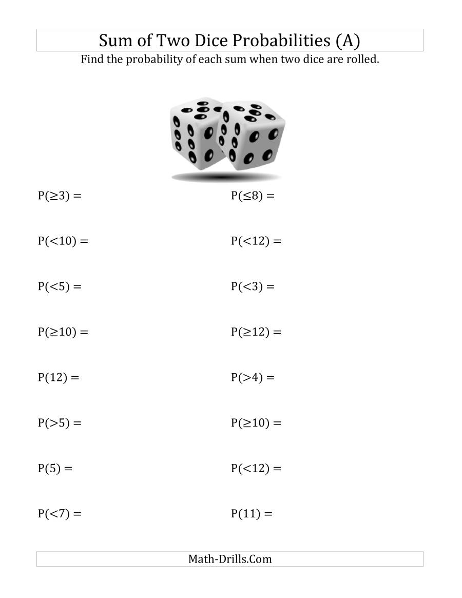Sum Of Two Dice Probabilities (A)
