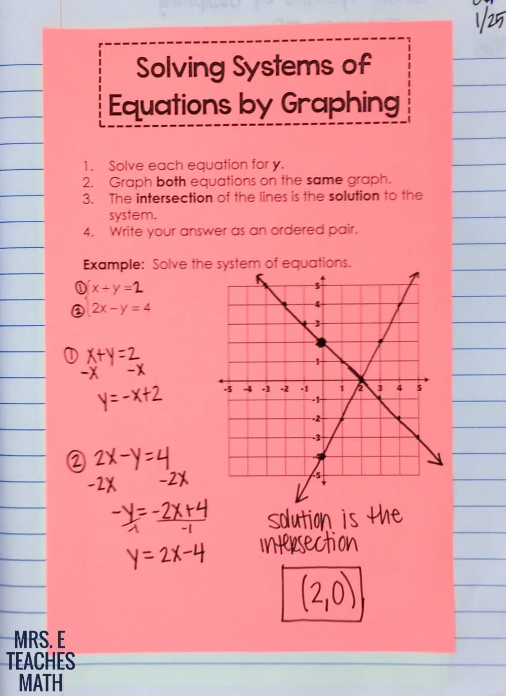 Systems Of Equations Inb Pages | Mrs. E Teaches Math