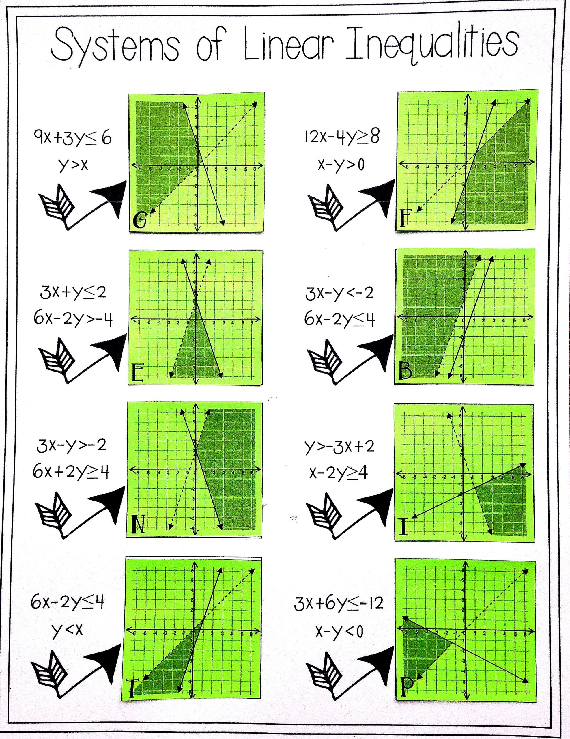 Systems Of Inequalities ~ Matching Systems And Graphs