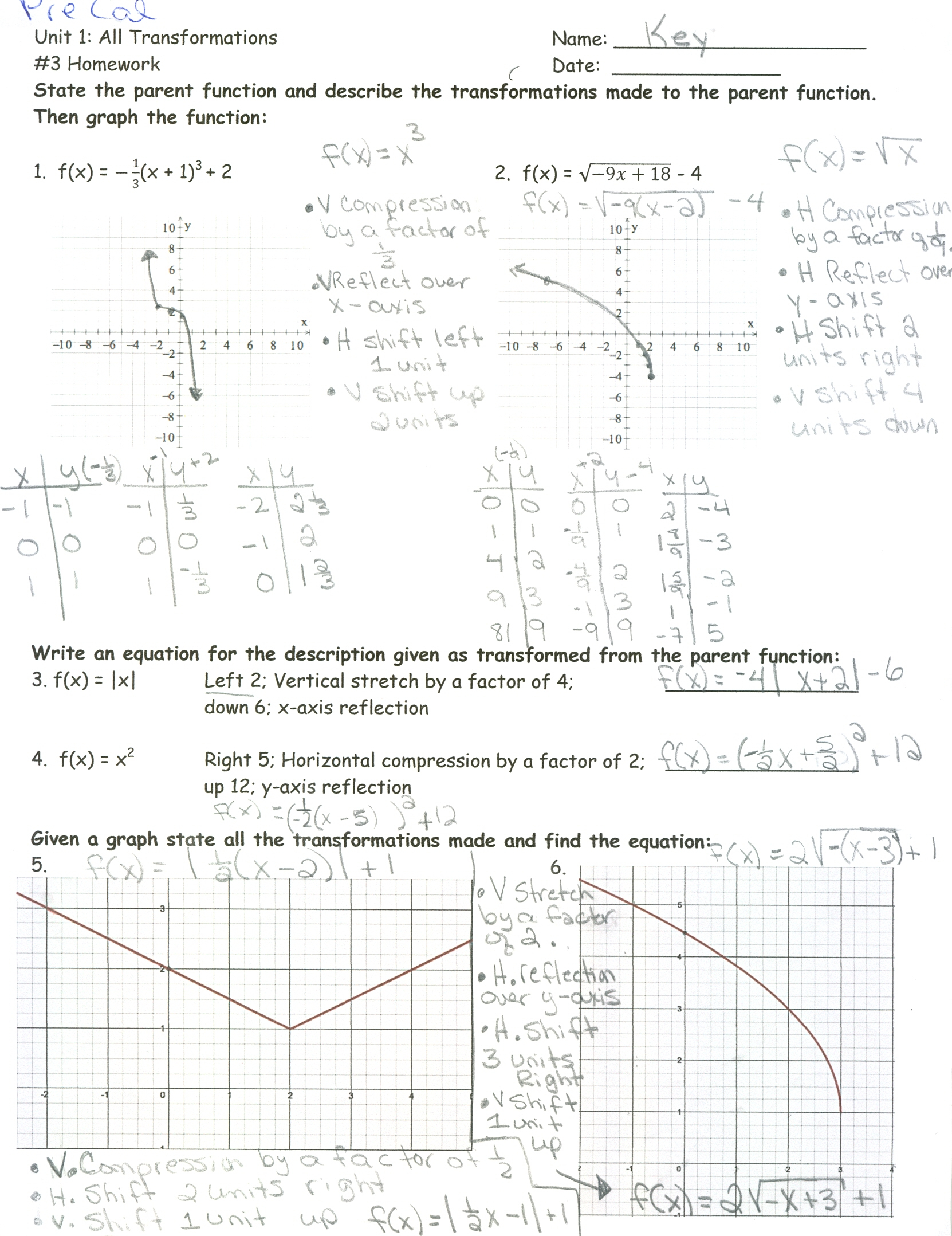Transformations Of Functions Worksheet Answers - Nidecmege