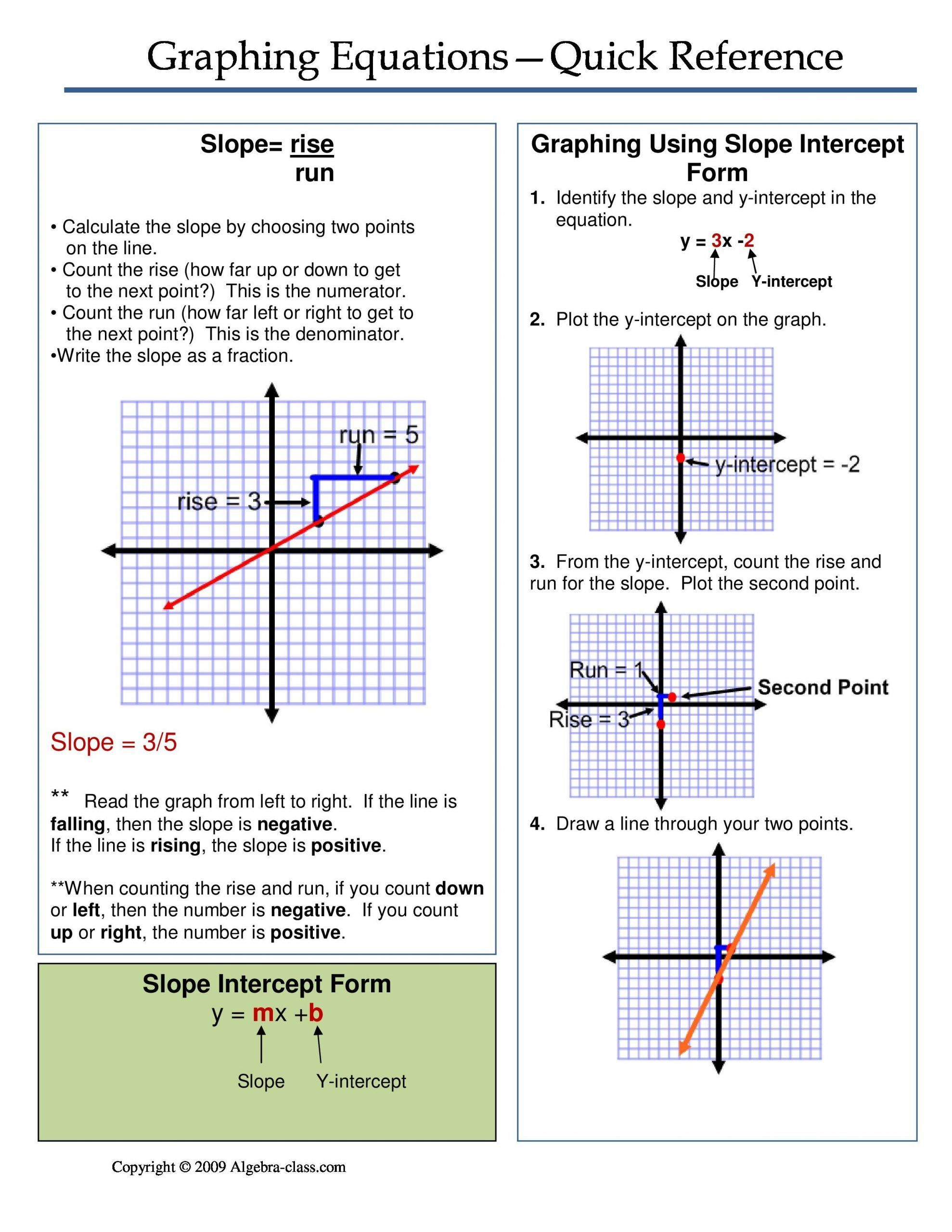Transformations Of Quadratic Functions Worksheet E Page
