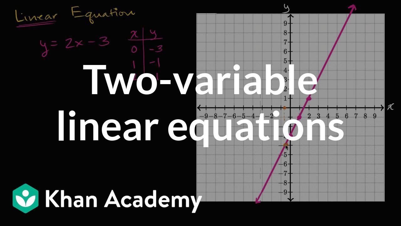 Two-Variable Linear Equations Intro (Video) | Khan Academy