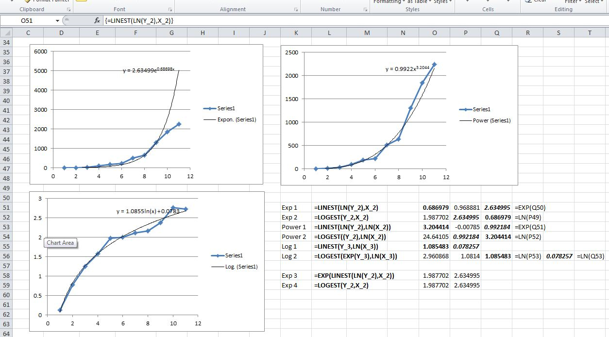 Using Linest For Non-Linear Curve Fitting | Newton Excel