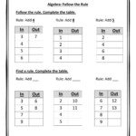 What's The Rule: Input-Output Tables (Addition) Worksheet