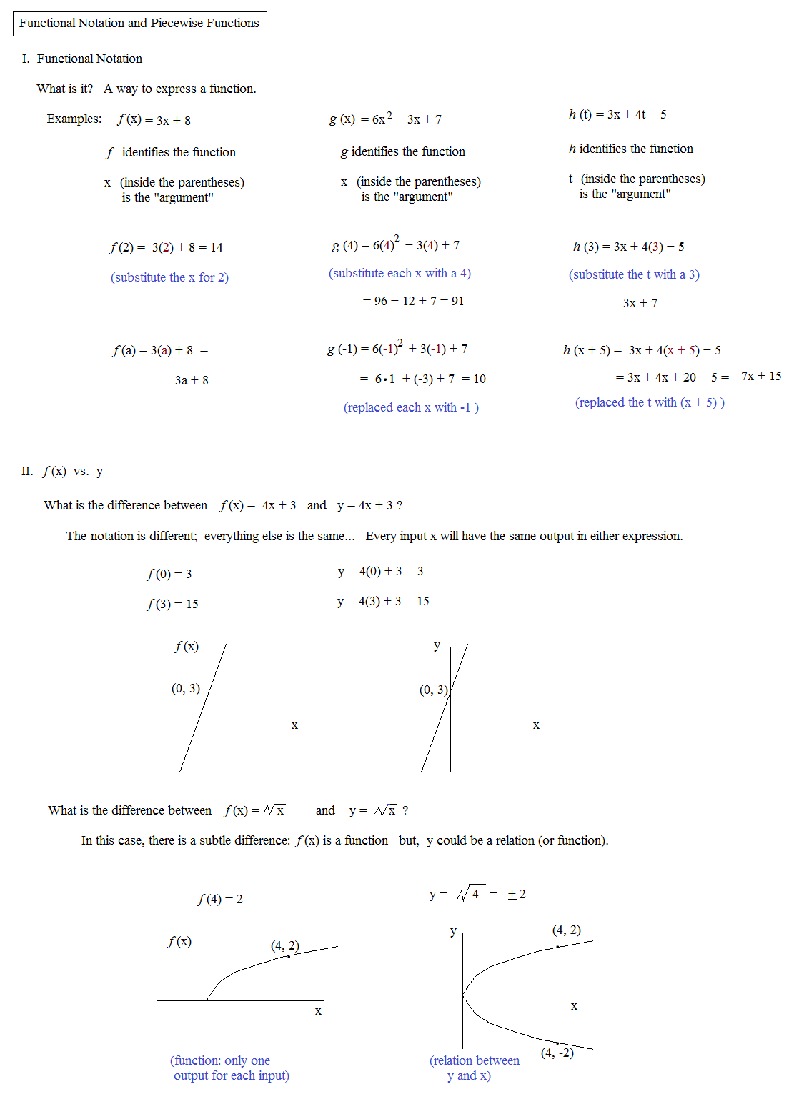 Worksheet Piecewise Functions Answers Key   Kids Activities