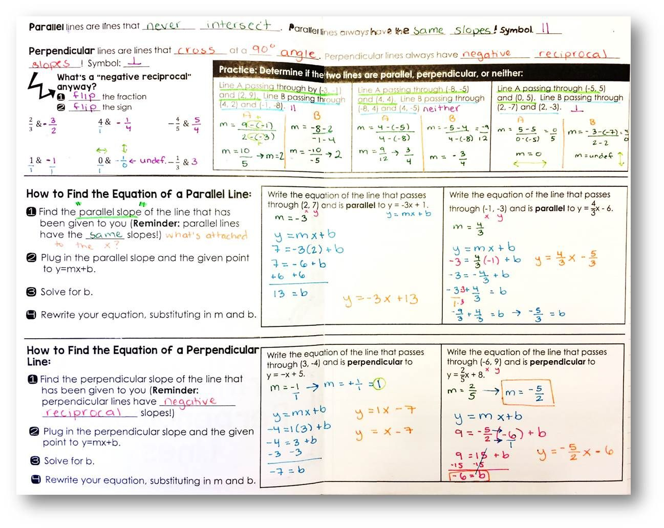 Writing Equations For Parallel And Perpendicular Lines