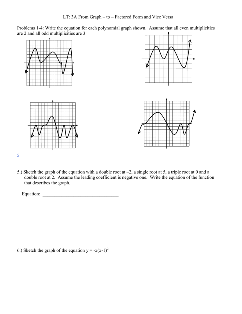 Writing Polynomial Equations From Graphs Worksheet