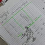 Zombie Attack Math Worksheet Answers | Kids Activities