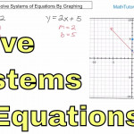 01 - Solve Systems Of Equationsgraphing, Part 1