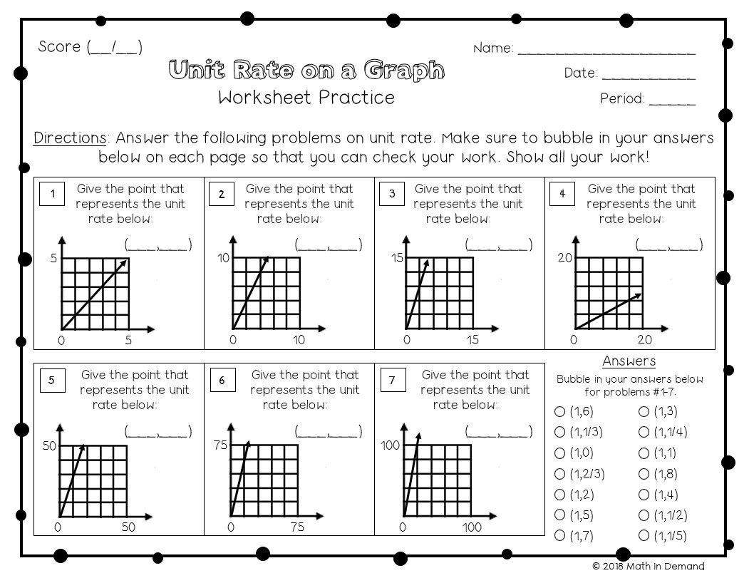7Th Grade Math Worksheets In Demand Unit Rate On Graph 2048X
