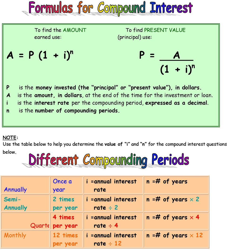 8.1 Simple Interest And 8.2 Compound Interest - Pdf Free