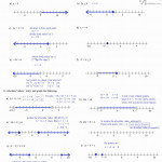 Absolute Value Equations Worksheet Awesome Graphing Absolute
