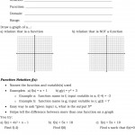 Algebra 2 Notes Aii.7 Functions: Review, Domain/range