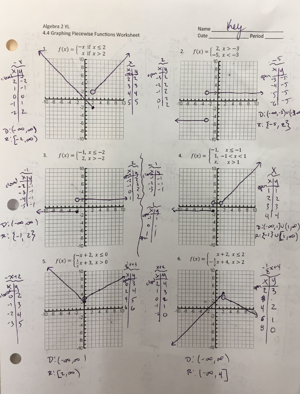 Algebra 2 Yl 4.4 Graphing Piecewise Functions 2 Yl 4.4