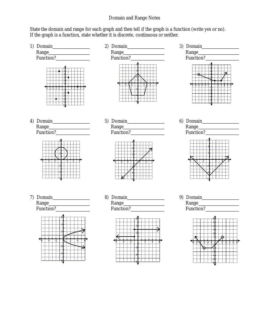 Domain And Range Discrete And Continuous Worksheet | Kids