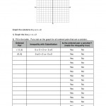 Graphing Linear Inequalities Worksheet Absent Student