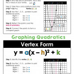 Graphing Quadratics In Standard Form And Vertex Form
