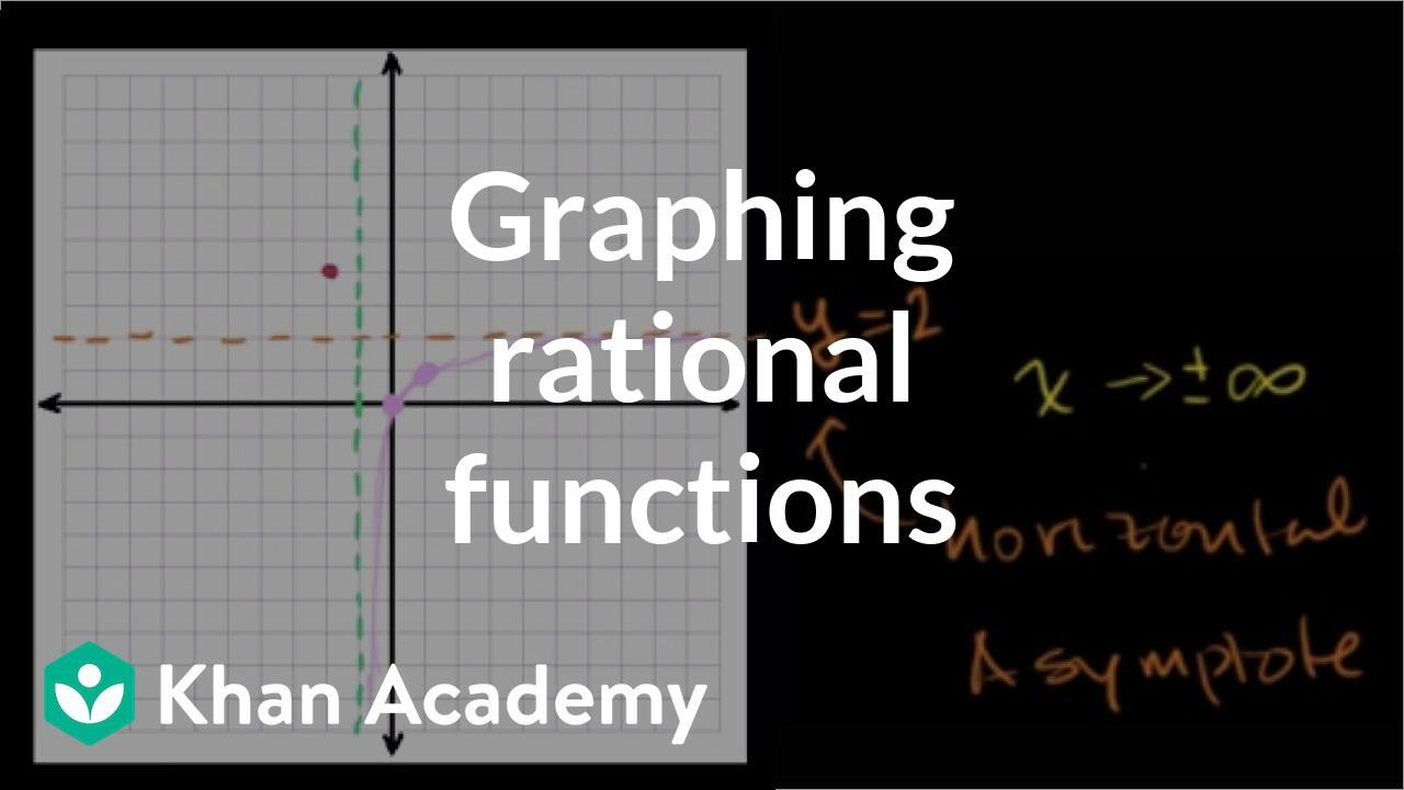 Graphing Rational Functions 2 (Video) | Khan Academy