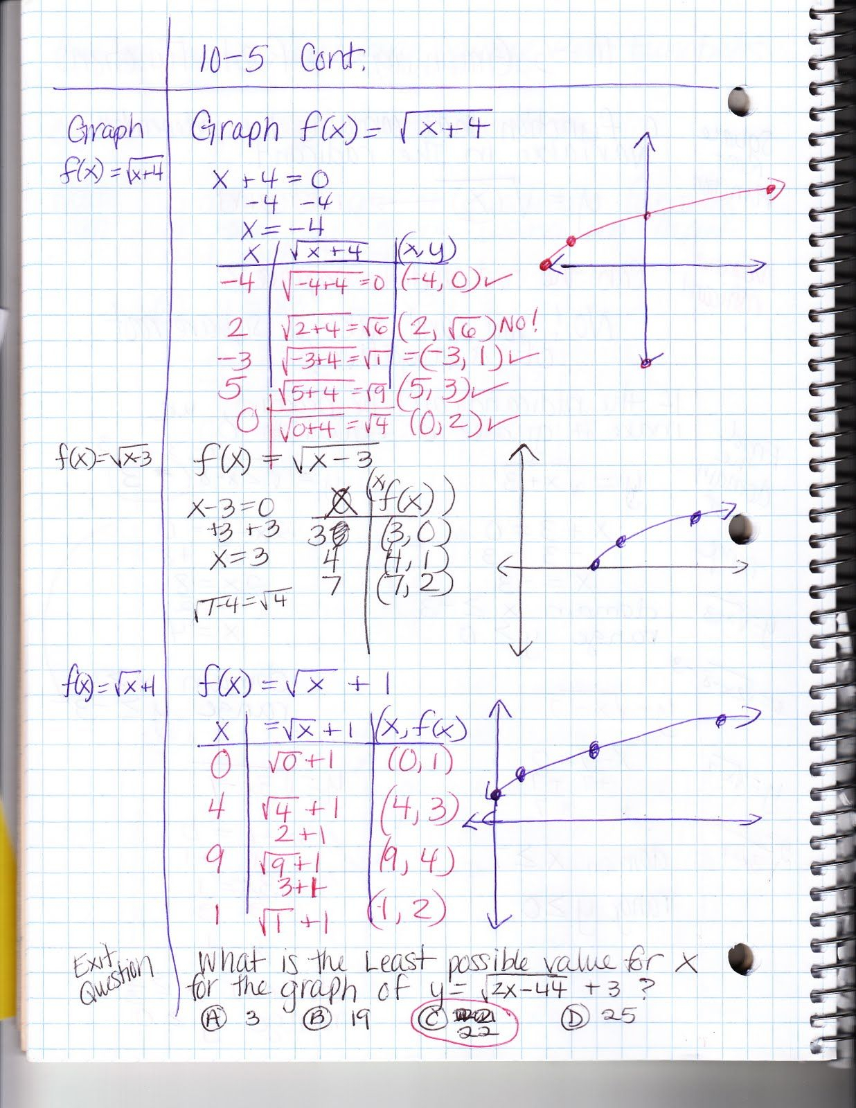 Graphing Square Root And Cube Root Functions Worksheet