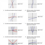 Graphs Of Functions - Google Search | Inverse Functions