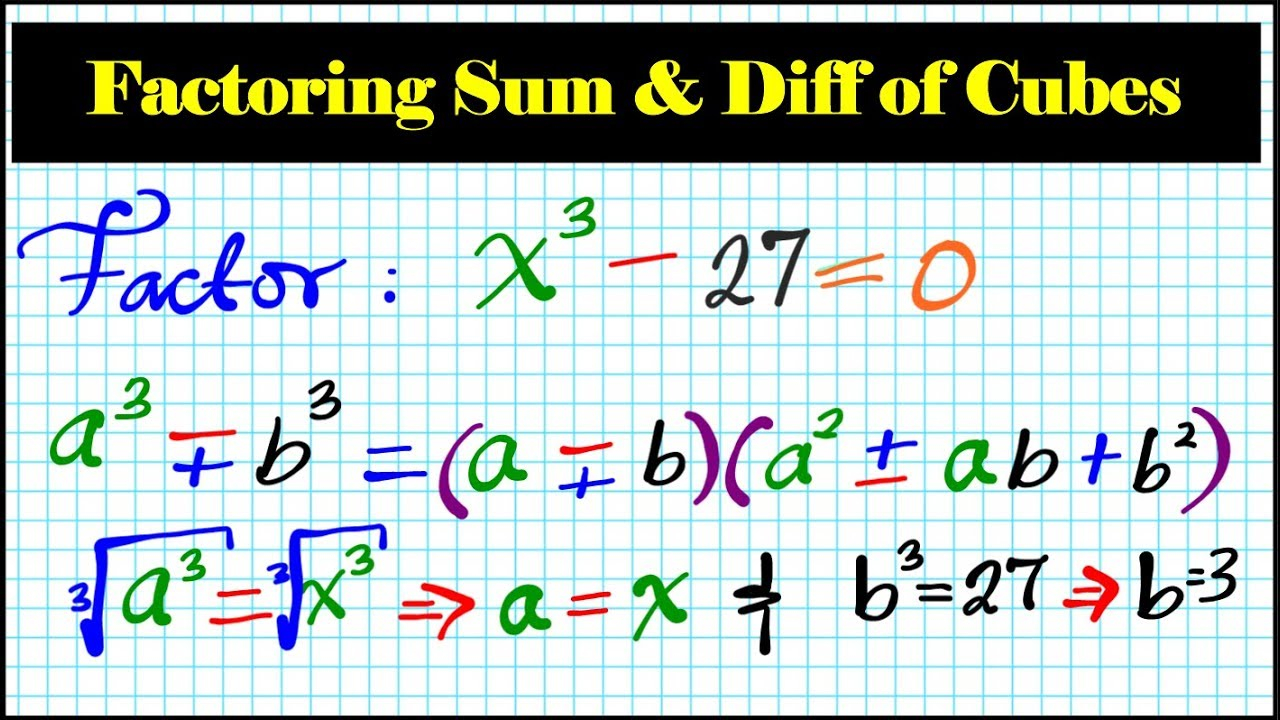 How To Factor Sum And Difference Of Cubes Algebra 2 Common Core 3 4