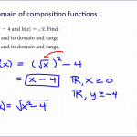 [Ib Math Sl] Exam Review: Composite And Inverse Functions