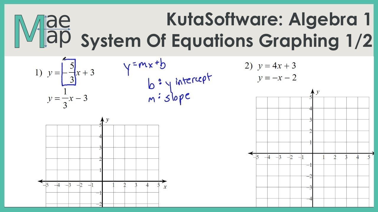 Kutasoftware: Algebra 1- System Of Equationsgraphing Part 1