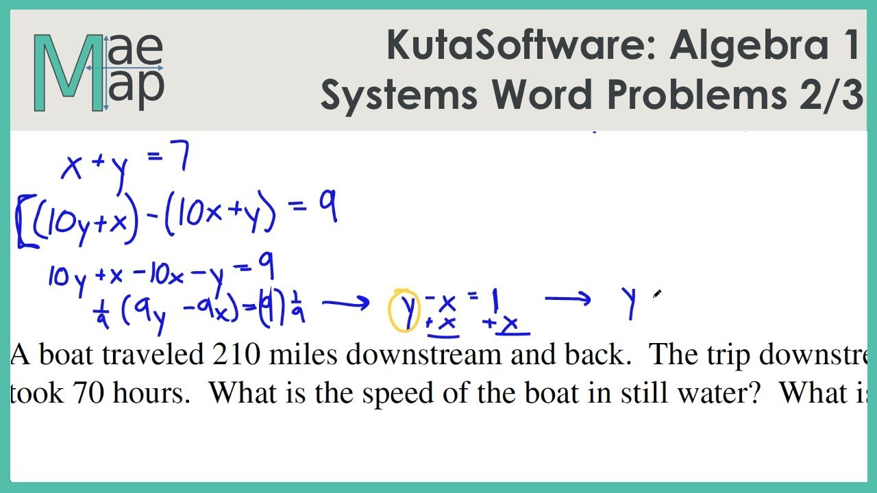 Kutasoftware: Algebra 1- Systems Of Equations Word Problems Part 2