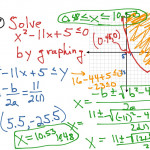 Lesson 5.7 - Graphing And Solving Quadratic Inequalities