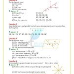 Maths Worksheets For Class Coloring Pages Cbse Grade Algebra
