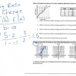 Ninth Grade Lesson Finding Average Rate Of Change Of