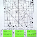 Pin On Algebra 1 Worksheets, Activities, Ideas, And Test