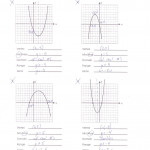 Quadratic Functions Worksheet With Answers Parabola Review