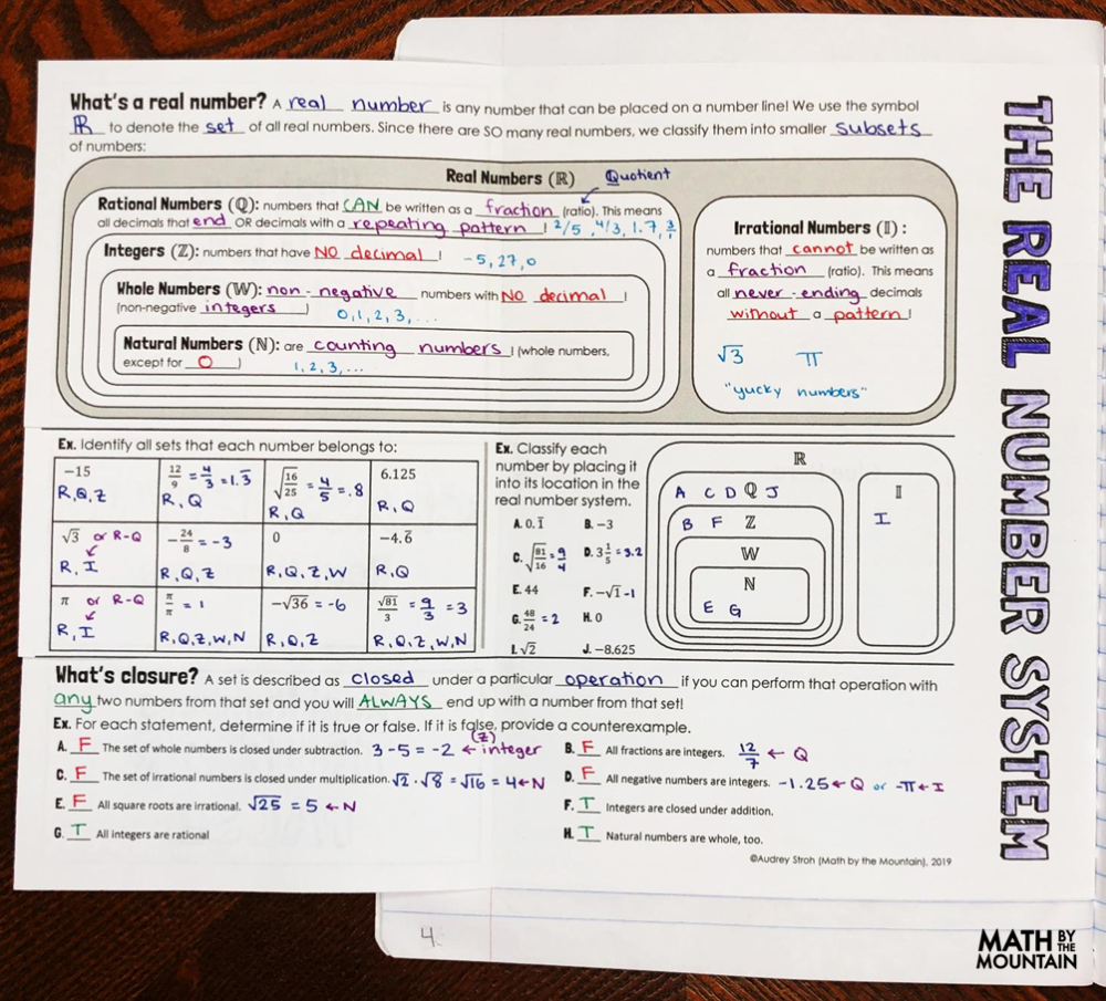 Real Number System Foldable And Reference Sheet
