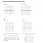 Solving Systems Of Linear Equationsgraphing