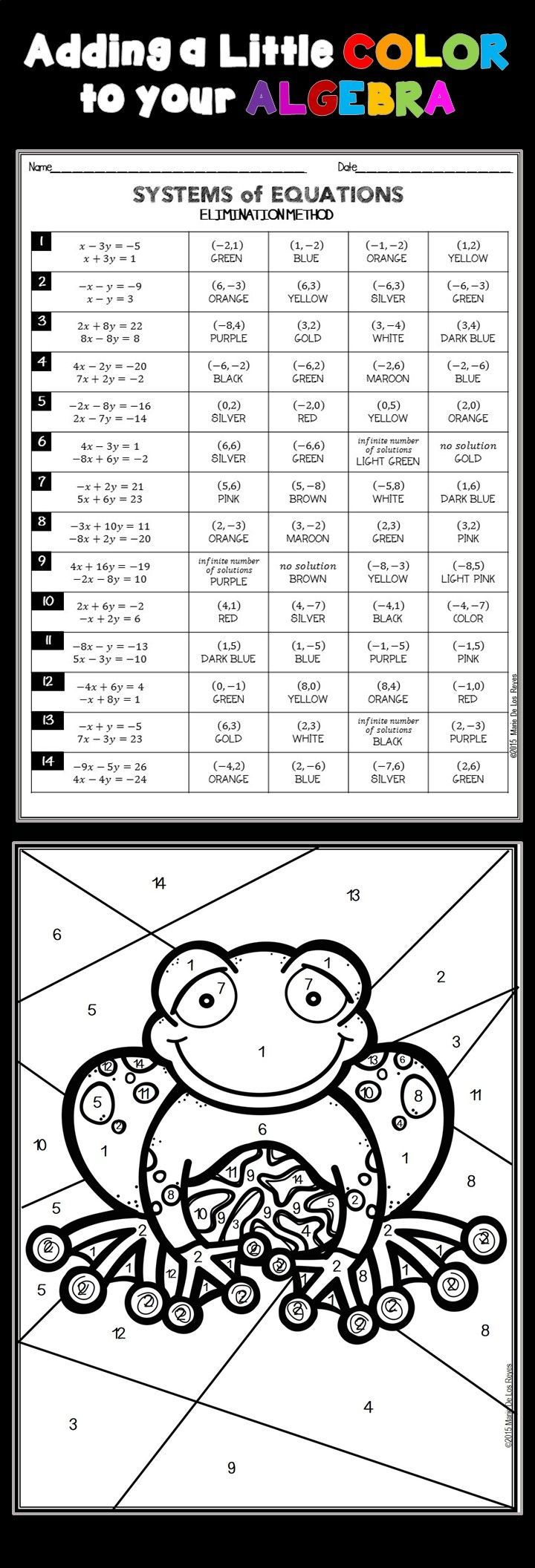 Systems Of Equations: Elimination Method (Coloring Activity