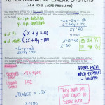 Systems Of Linear Equations Word Problems Inb Page | Systems