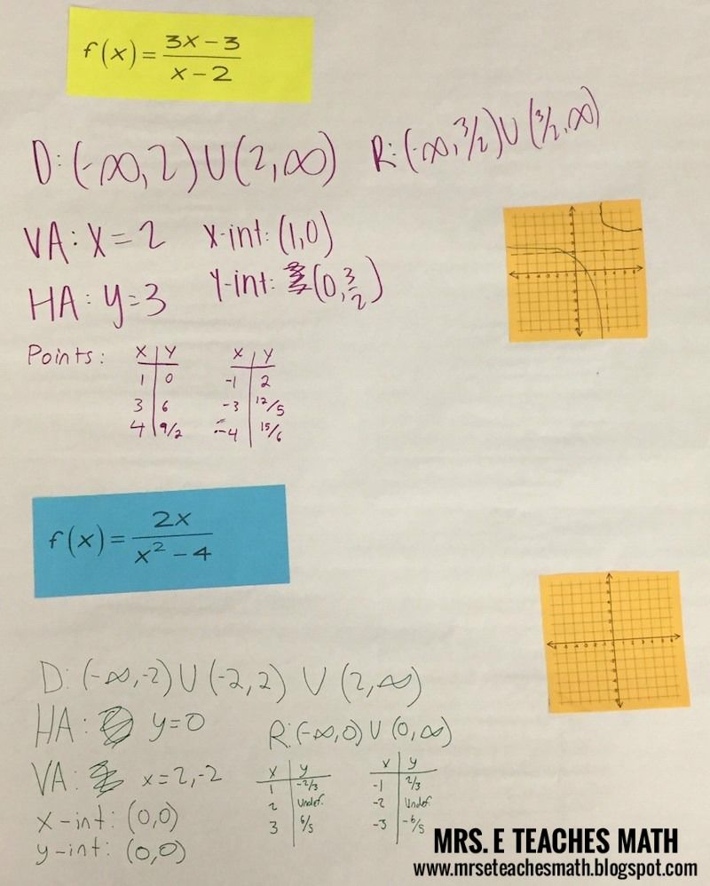 This Activity To Practice Graphing Rational Functions Worked