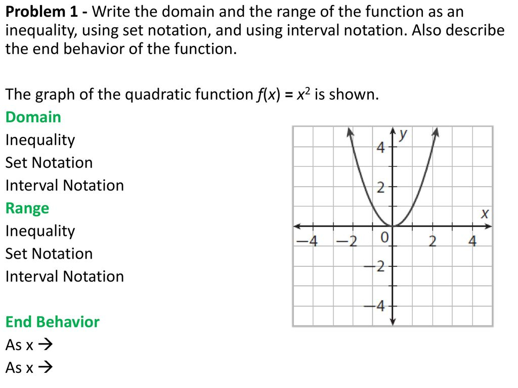 Topic 3 – Functions Class 1 – Domain, Range, And End