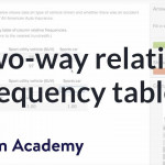Two-Way Relative Frequency Tables (Video) | Khan Academy