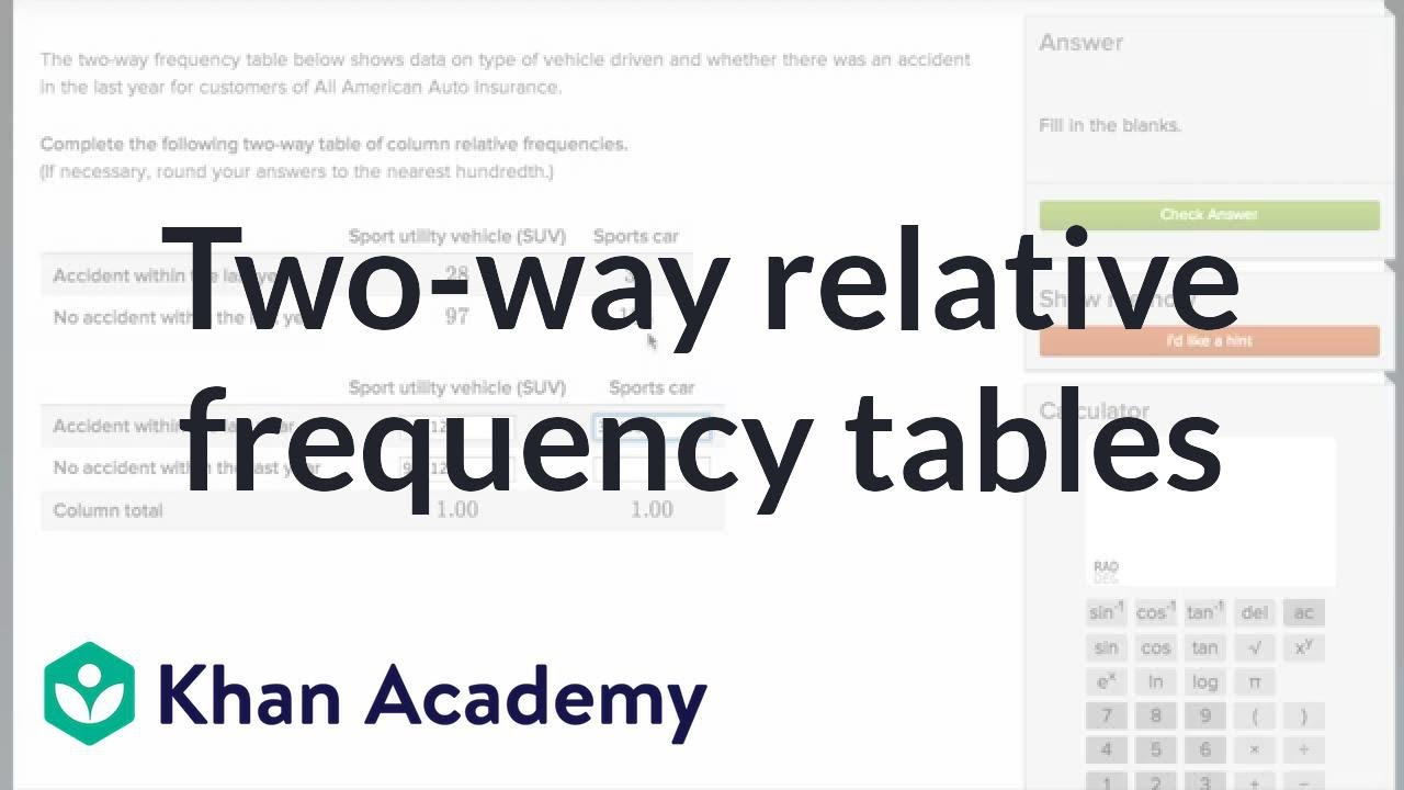 Two-Way Relative Frequency Tables (Video)   Khan Academy