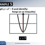 10.1: Quadratic Equations And Functions - Ppt Download