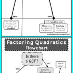 2 Free Quadratics References For Students. One Is For