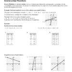 32 Inverse Of Linear Functions Worksheet Answers - Worksheet