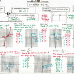 32 Parent Graphs And Transformations Worksheet Answer Key